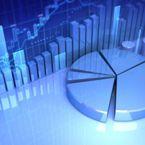 1500 câu trắc nghiệm Kinh tế Vĩ mô