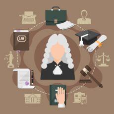 320 câu trắc nghiệm Luật hình sự